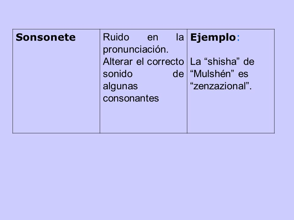 Sonsonete Ruido en la pronunciación. Alterar el correcto sonido de algunas consonantes.