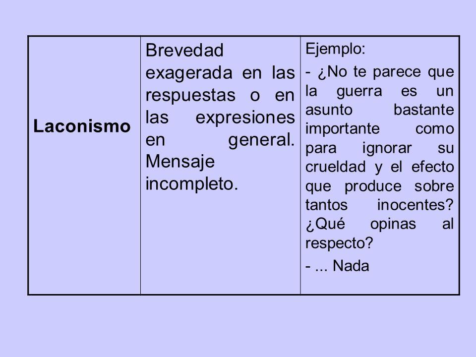LaconismoBrevedad exagerada en las respuestas o en las expresiones en general. Mensaje incompleto. Ejemplo: