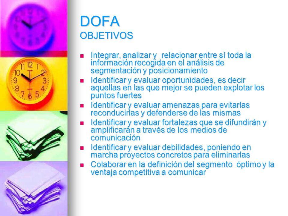 DOFA OBJETIVOS Integrar, analizar y relacionar entre sí toda la información recogida en el análisis de segmentación y posicionamiento.