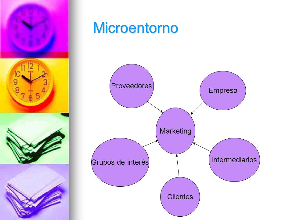 Microentorno Proveedores Empresa Marketing Intermediarios