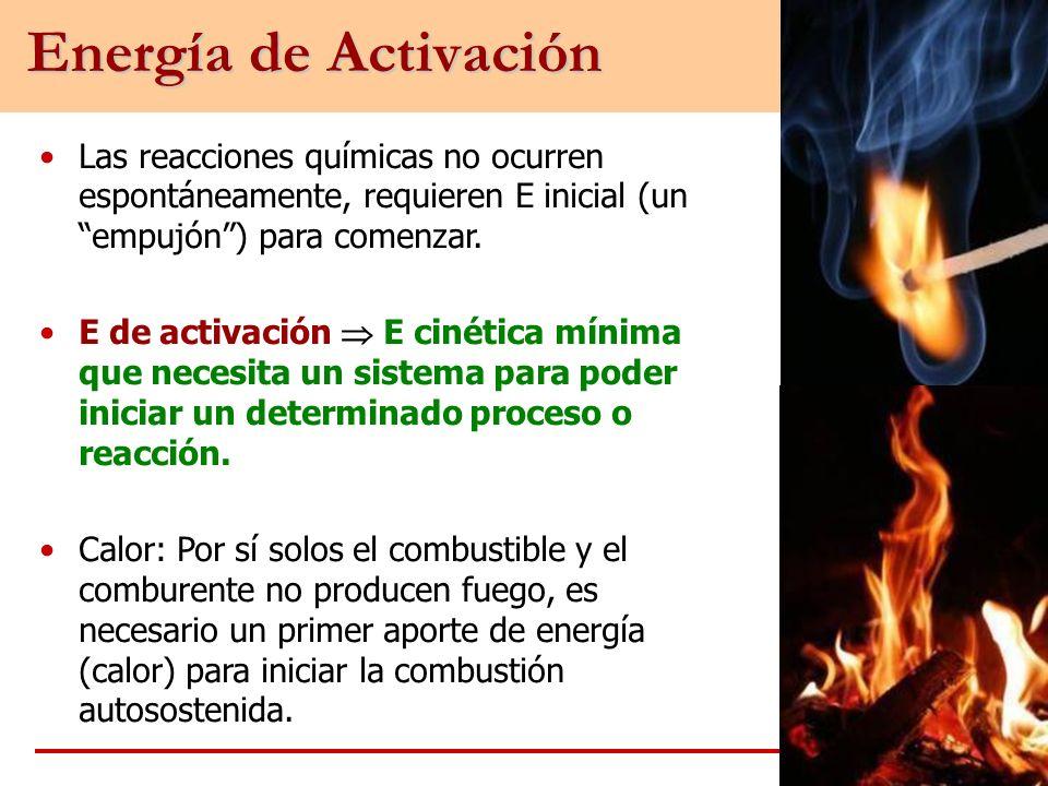 Energía de Activación Las reacciones químicas no ocurren espontáneamente, requieren E inicial (un empujón ) para comenzar.