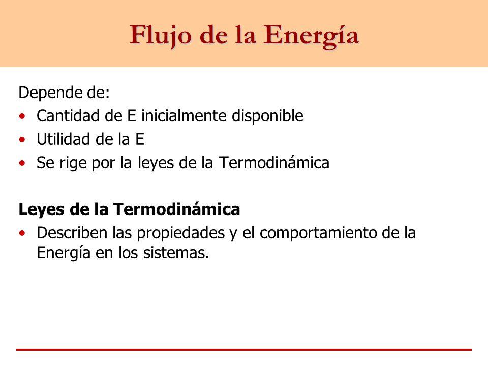 Flujo de la Energía Depende de: Cantidad de E inicialmente disponible