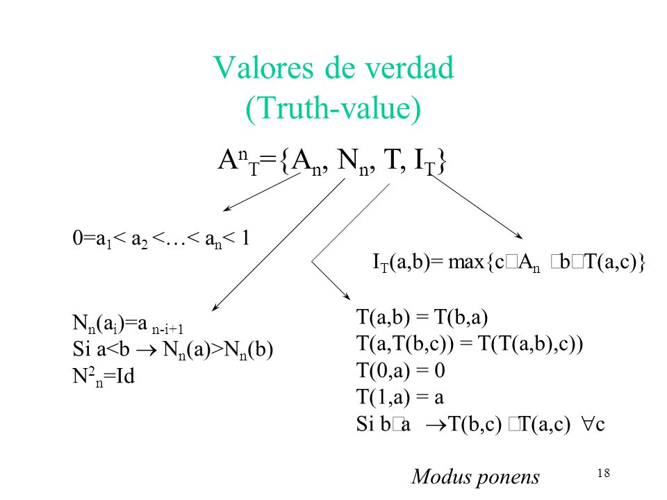 Valores de verdad (Truth-value)