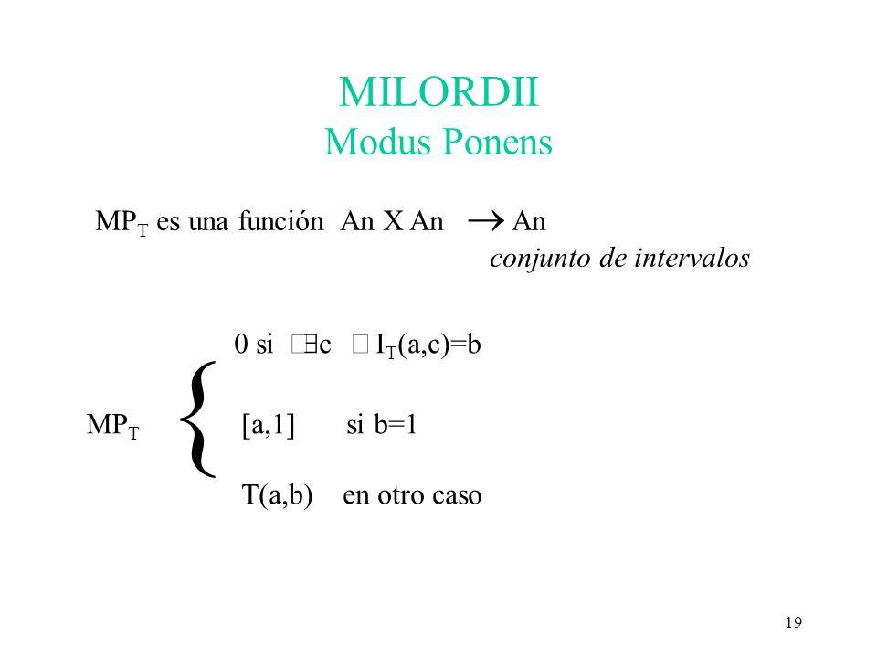 { MILORDII Modus Ponens MPT es una función An X An ® An