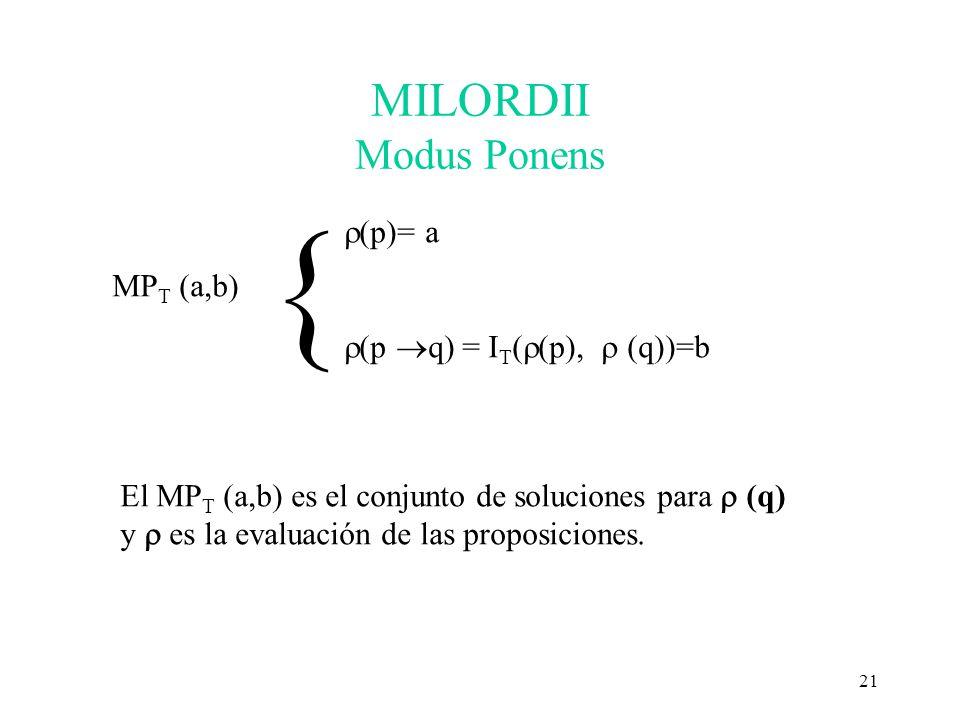 { MILORDII Modus Ponens r(p)= a MPT (a,b) r(p ®q) = IT(r(p), r (q))=b