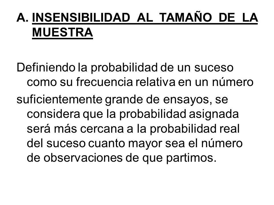 INSENSIBILIDAD AL TAMAÑO DE LA MUESTRA