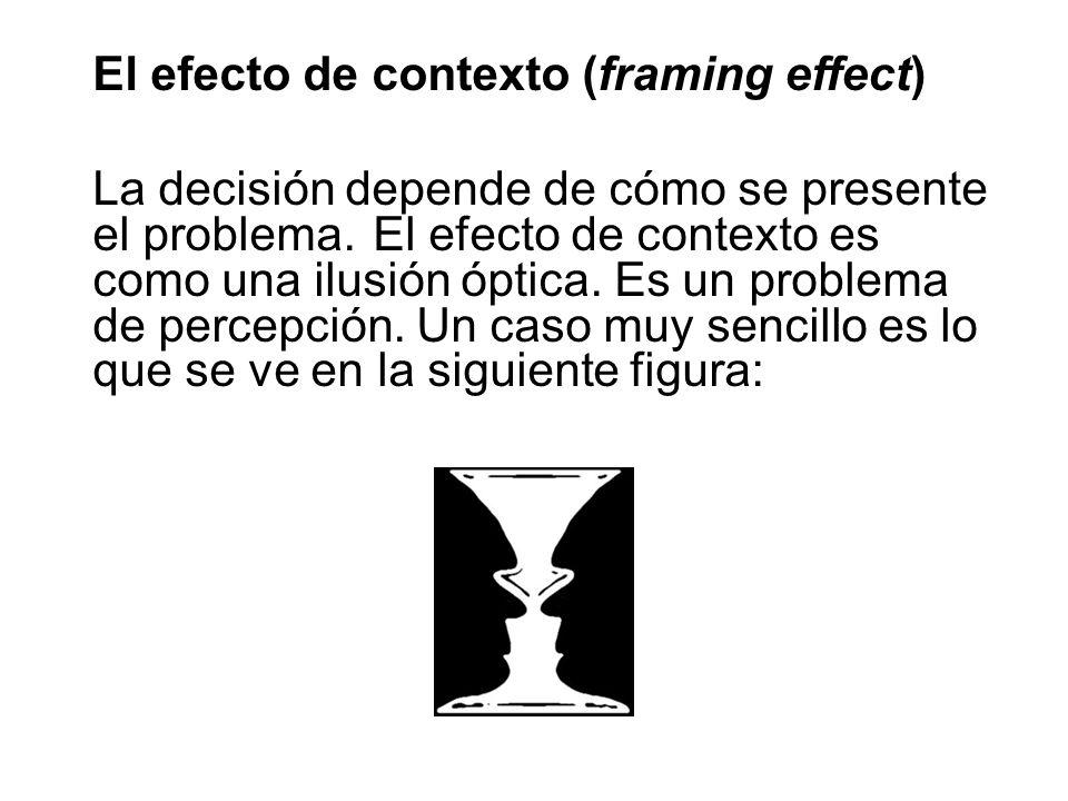 El efecto de contexto (framing effect)