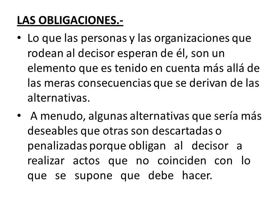 LAS OBLIGACIONES.-