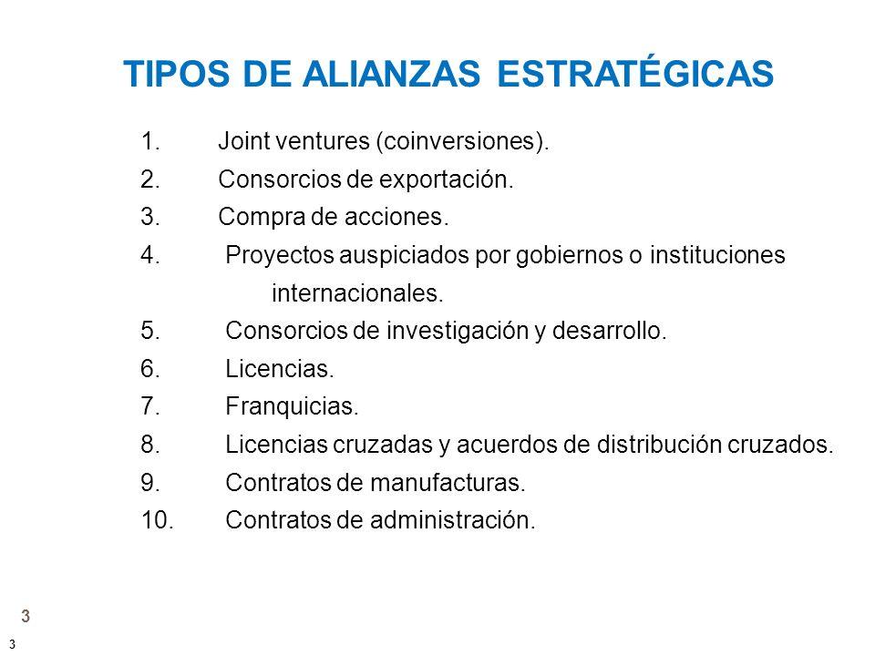 TIPOS DE ALIANZAS ESTRATÉGICAS
