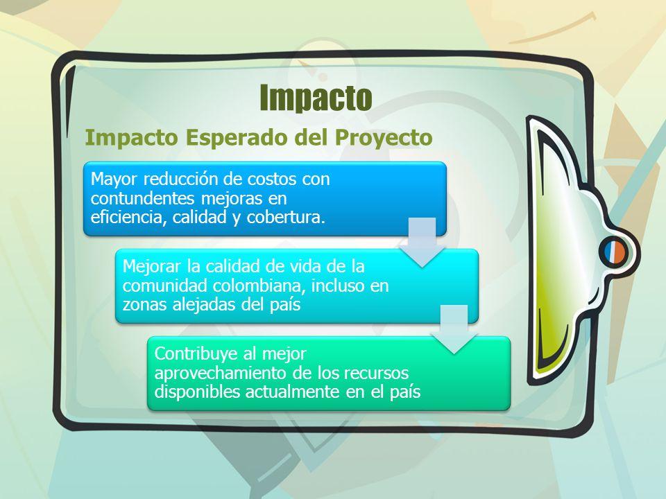 Impacto Impacto Esperado del Proyecto