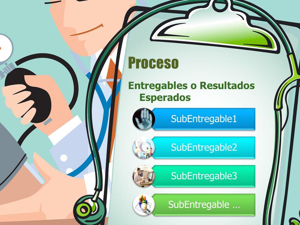 Proceso Entregables o Resultados Esperados SubEntregable1