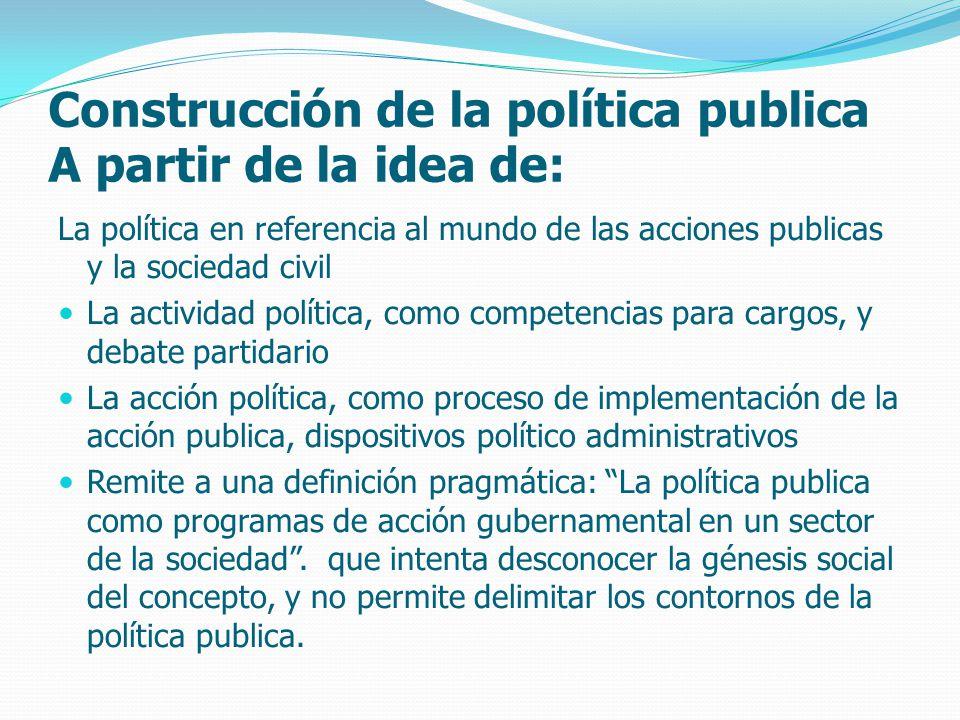 Construcción de la política publica A partir de la idea de: