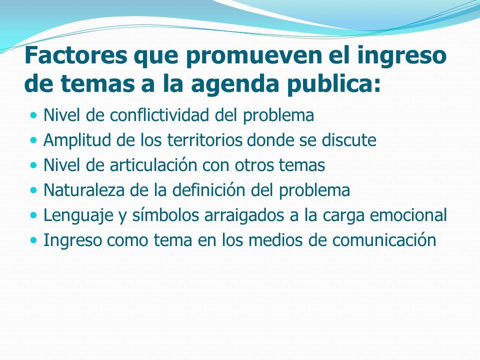 Factores que promueven el ingreso de temas a la agenda publica: