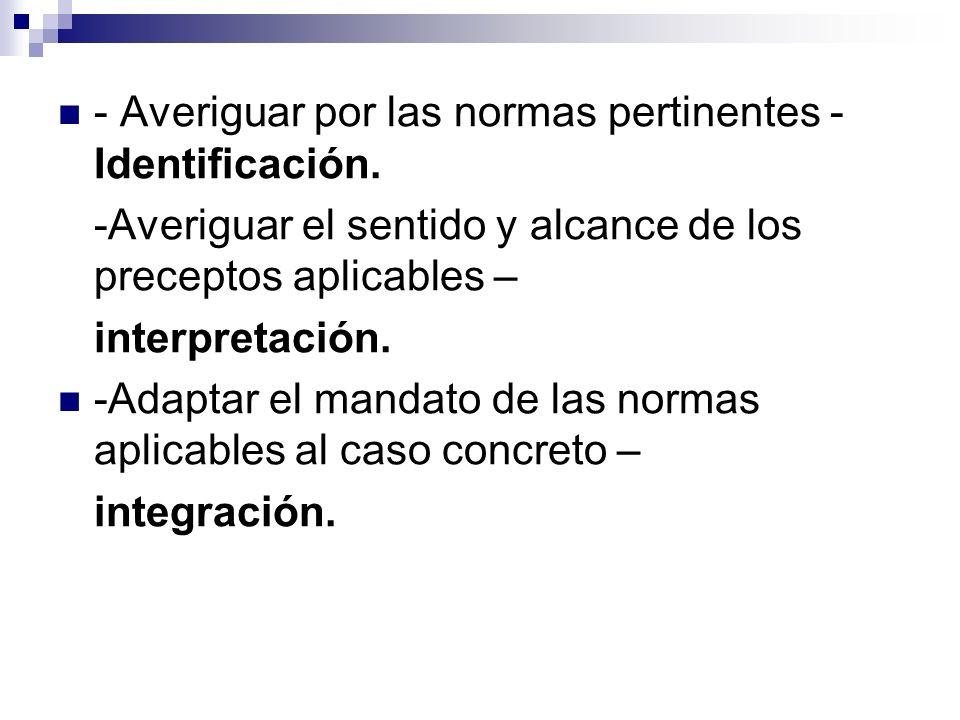 - Averiguar por las normas pertinentes - Identificación.