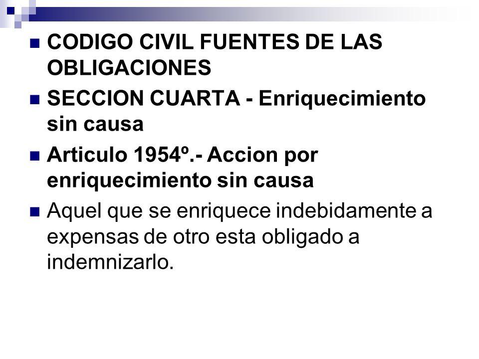 CODIGO CIVIL FUENTES DE LAS OBLIGACIONES