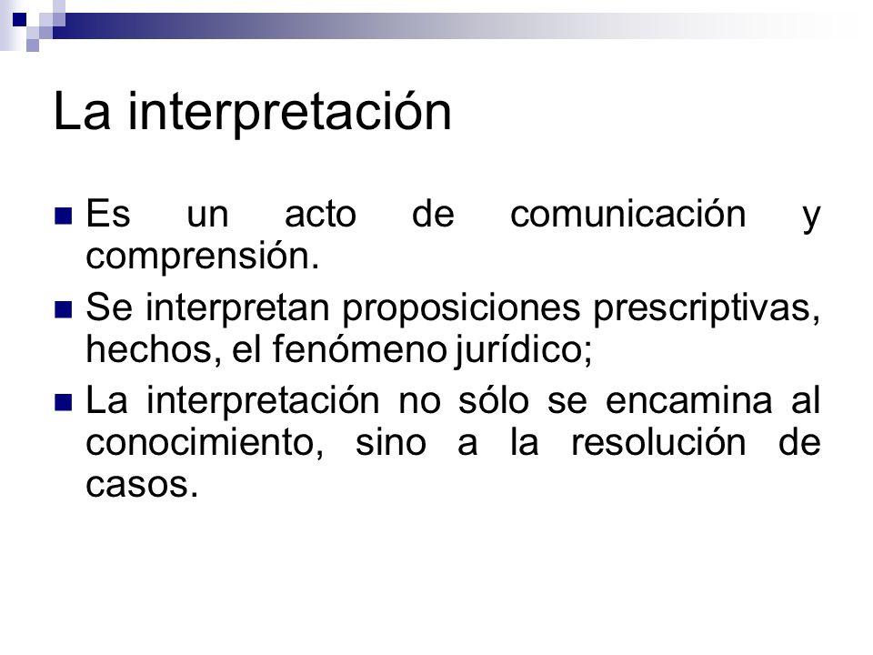 La interpretación Es un acto de comunicación y comprensión.