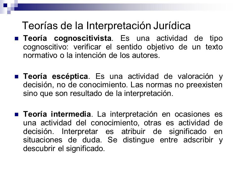 Teorías de la Interpretación Jurídica