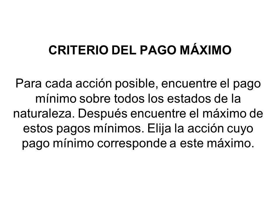 CRITERIO DEL PAGO MÁXIMO