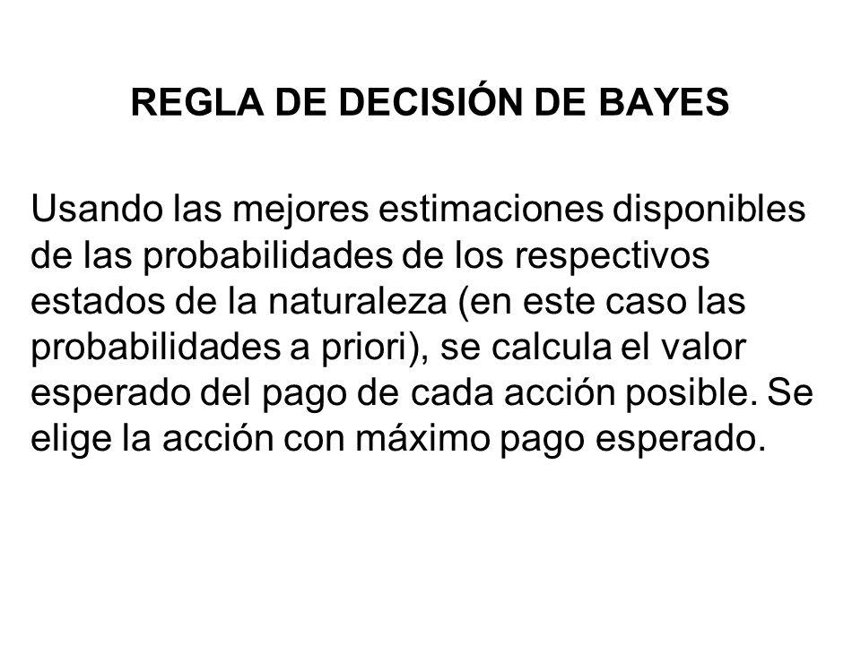 REGLA DE DECISIÓN DE BAYES