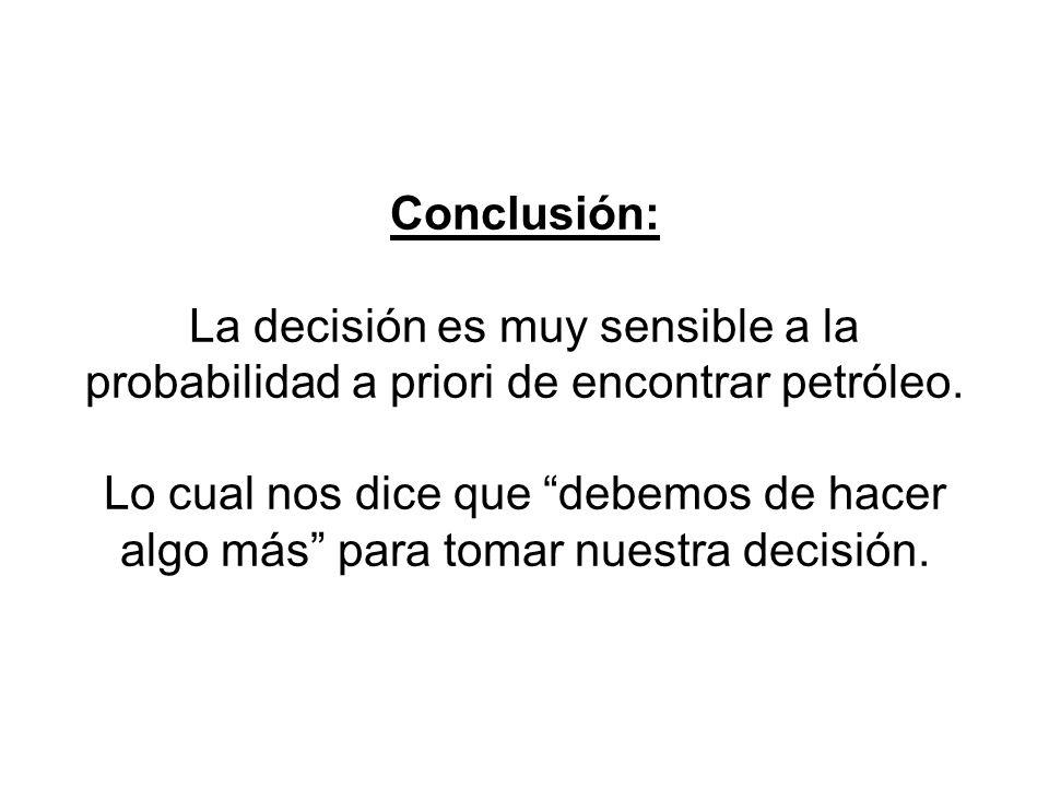 Conclusión: La decisión es muy sensible a la probabilidad a priori de encontrar petróleo.