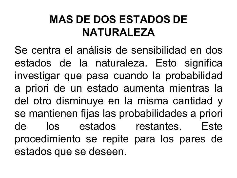 MAS DE DOS ESTADOS DE NATURALEZA