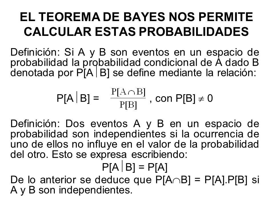EL TEOREMA DE BAYES NOS PERMITE CALCULAR ESTAS PROBABILIDADES
