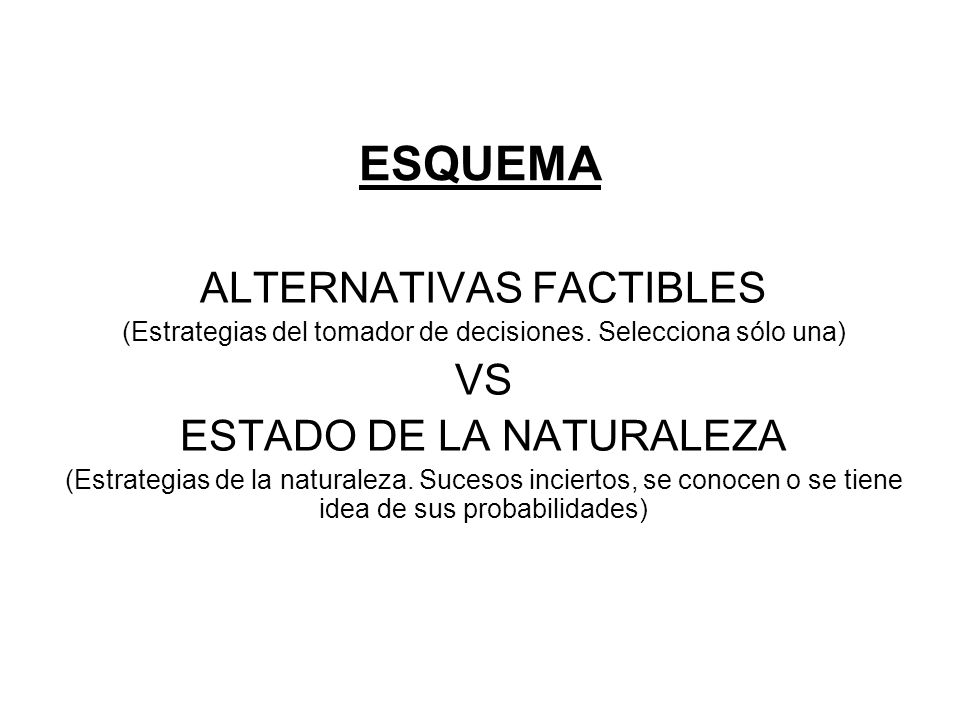 ESQUEMA ALTERNATIVAS FACTIBLES VS ESTADO DE LA NATURALEZA