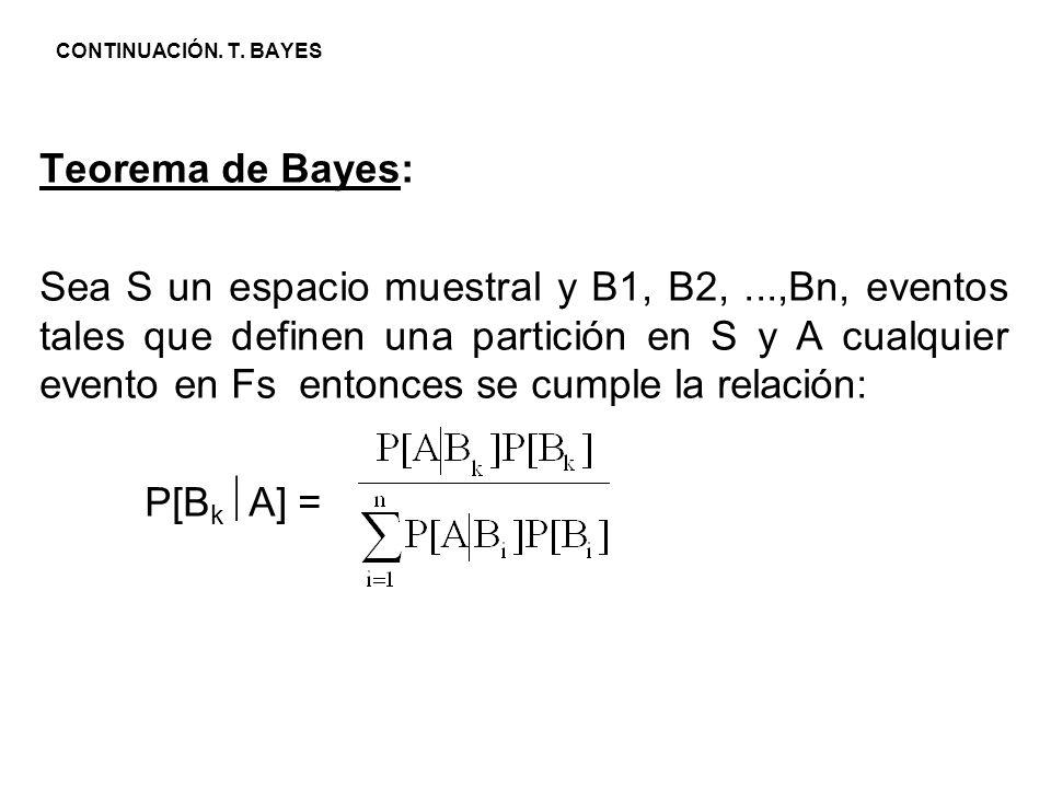 CONTINUACIÓN. T. BAYES Teorema de Bayes: