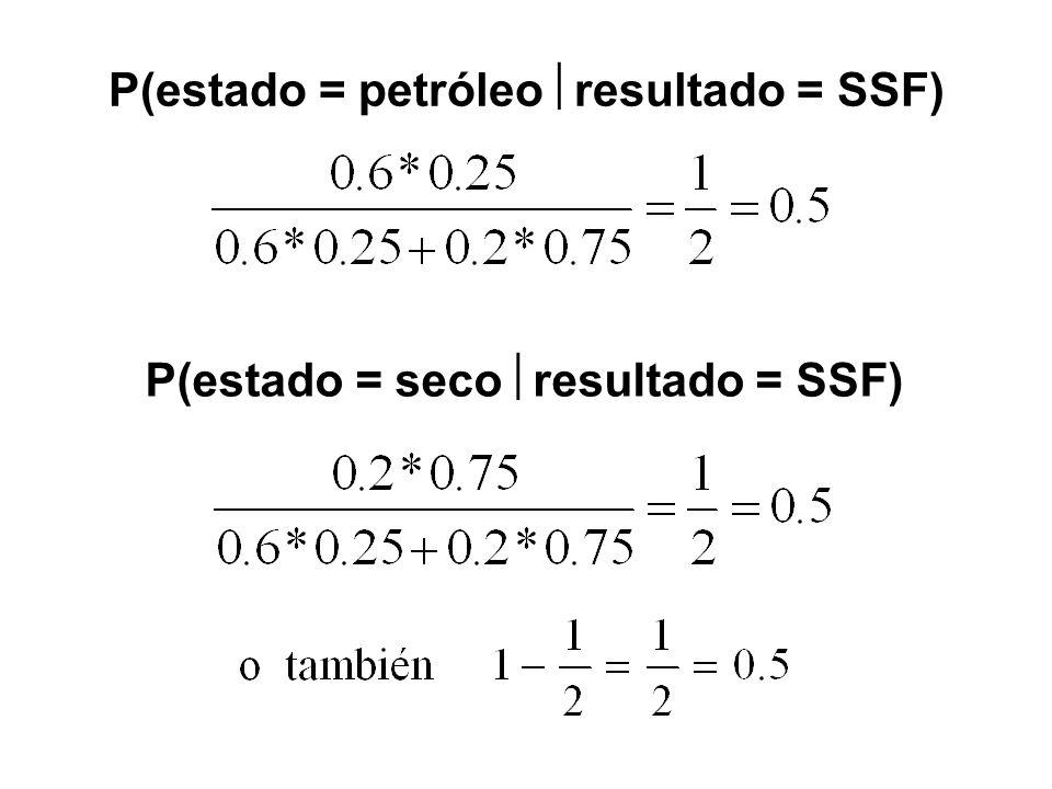 P(estado = petróleo resultado = SSF)