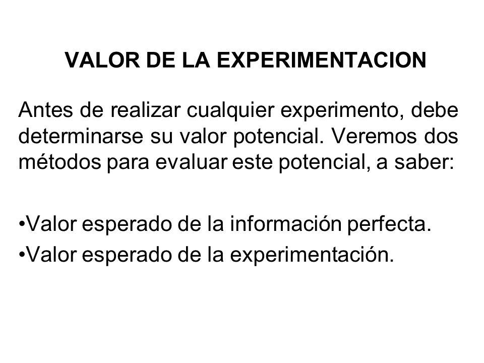 VALOR DE LA EXPERIMENTACION
