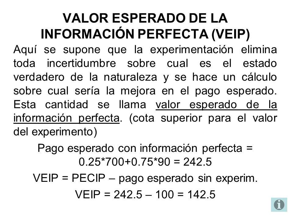 VALOR ESPERADO DE LA INFORMACIÓN PERFECTA (VEIP)