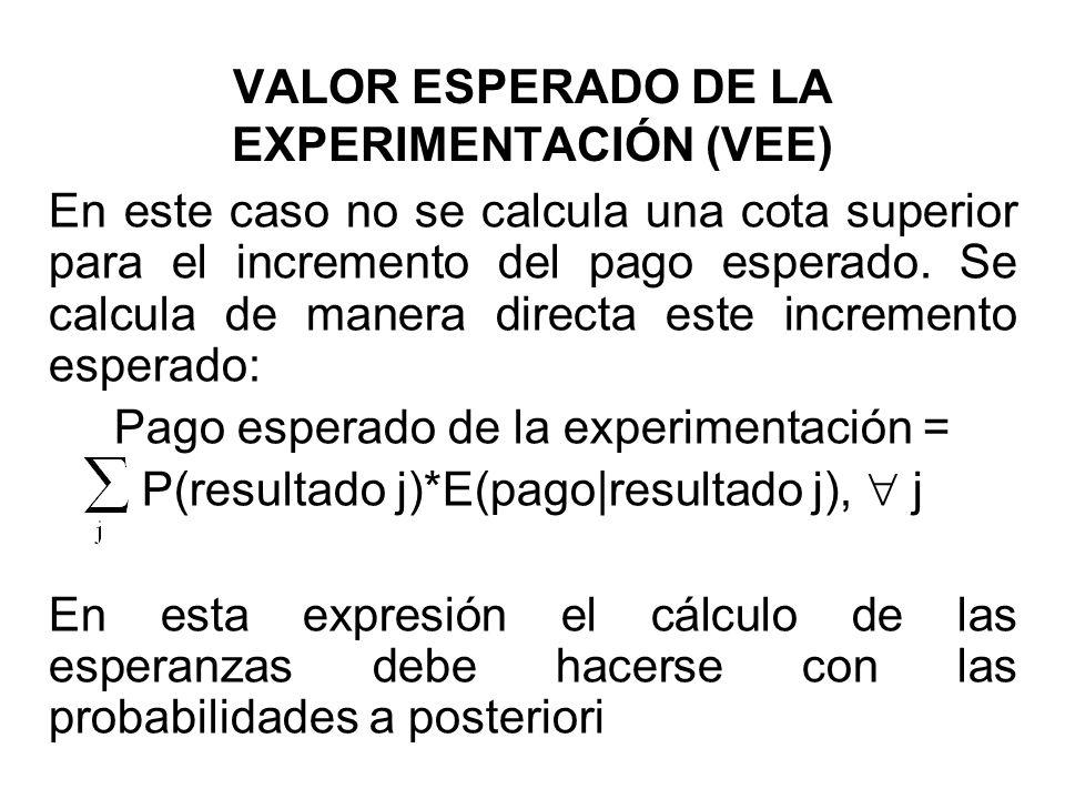 VALOR ESPERADO DE LA EXPERIMENTACIÓN (VEE)
