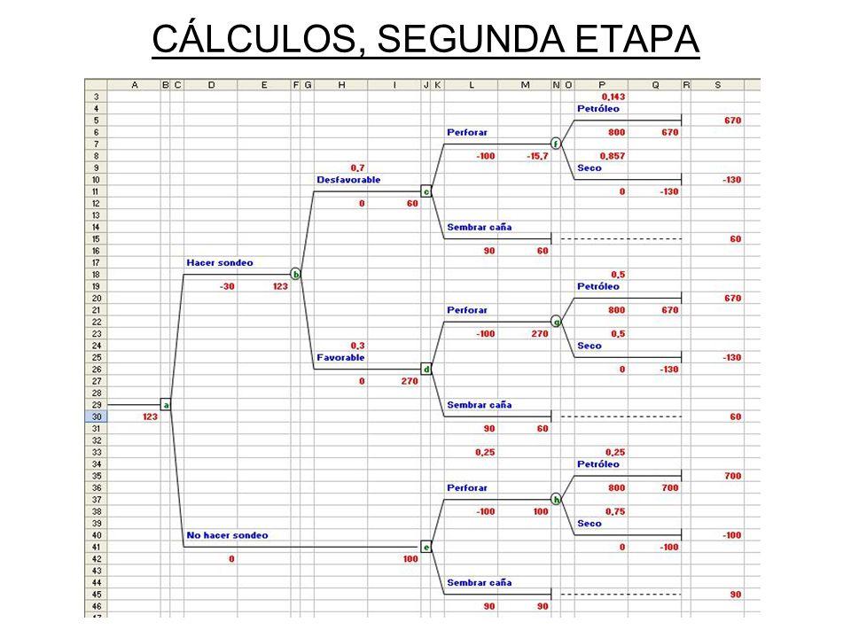 CÁLCULOS, SEGUNDA ETAPA