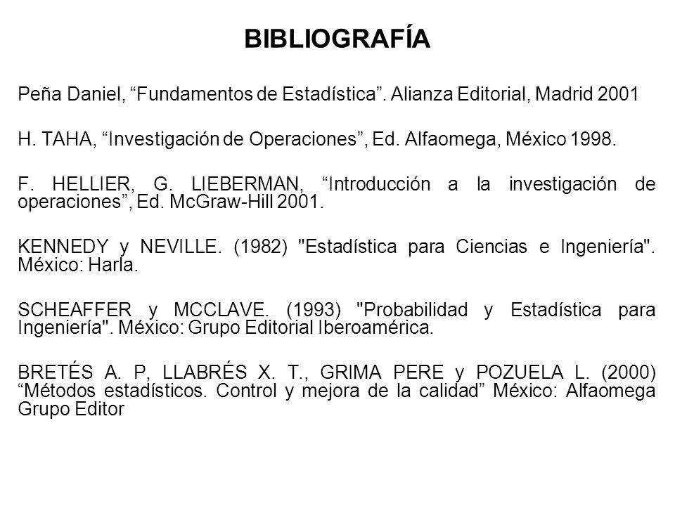 BIBLIOGRAFÍA Peña Daniel, Fundamentos de Estadística . Alianza Editorial, Madrid 2001.