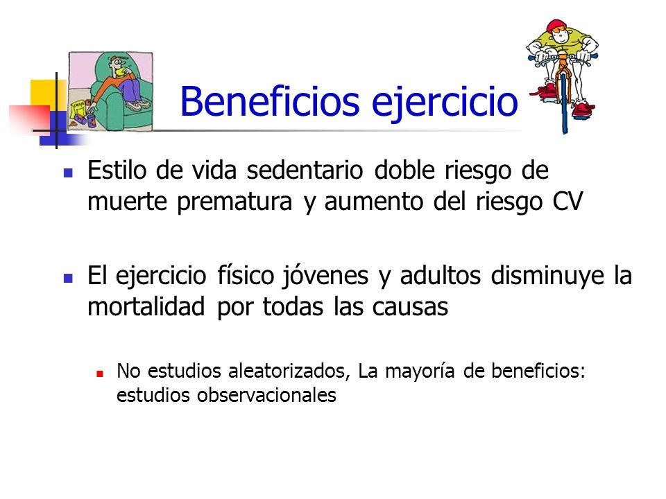 Beneficios ejercicio Estilo de vida sedentario doble riesgo de muerte prematura y aumento del riesgo CV.