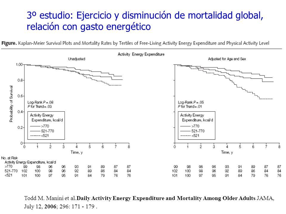 3º estudio: Ejercicio y disminución de mortalidad global, relación con gasto energético
