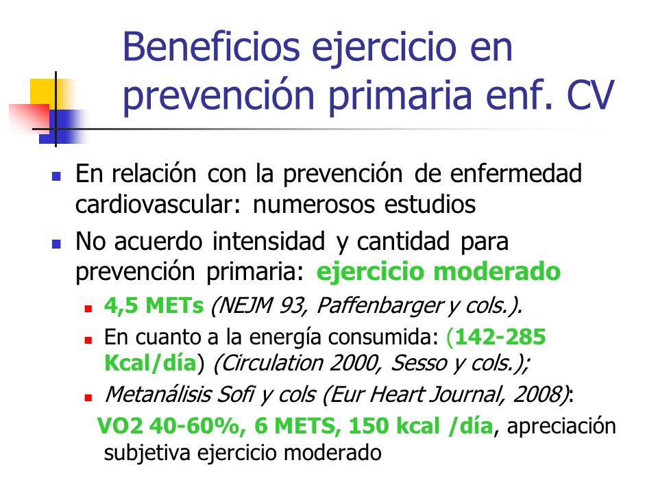Beneficios ejercicio en prevención primaria enf. CV