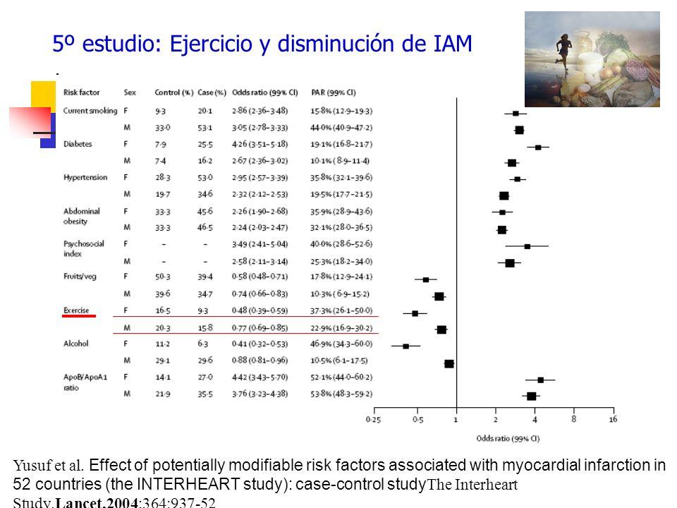 5º estudio: Ejercicio y disminución de IAM