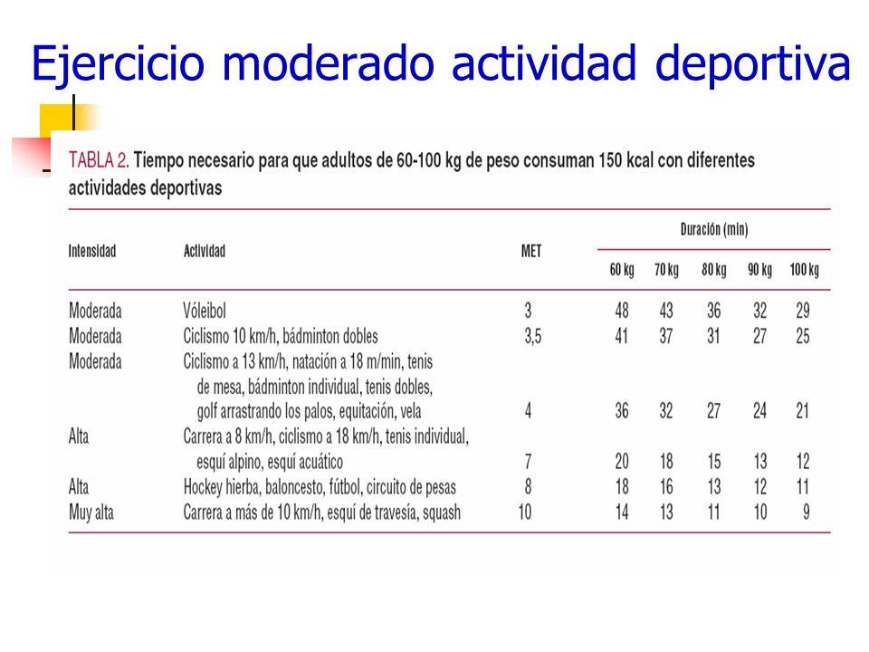 Ejercicio moderado actividad deportiva