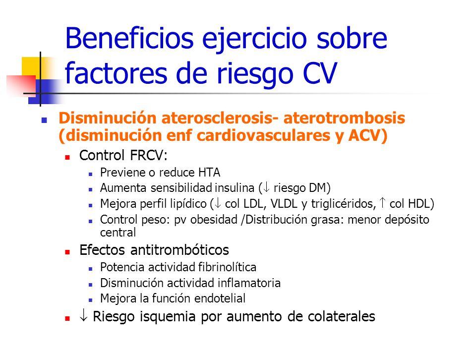 Beneficios ejercicio sobre factores de riesgo CV