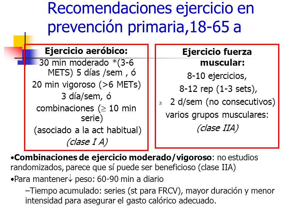 Recomendaciones ejercicio en prevención primaria,18-65 a