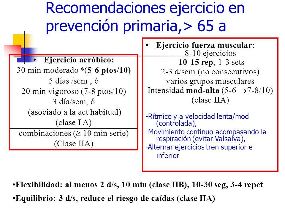 Recomendaciones ejercicio en prevención primaria,> 65 a