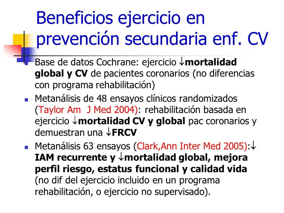 Beneficios ejercicio en prevención secundaria enf. CV