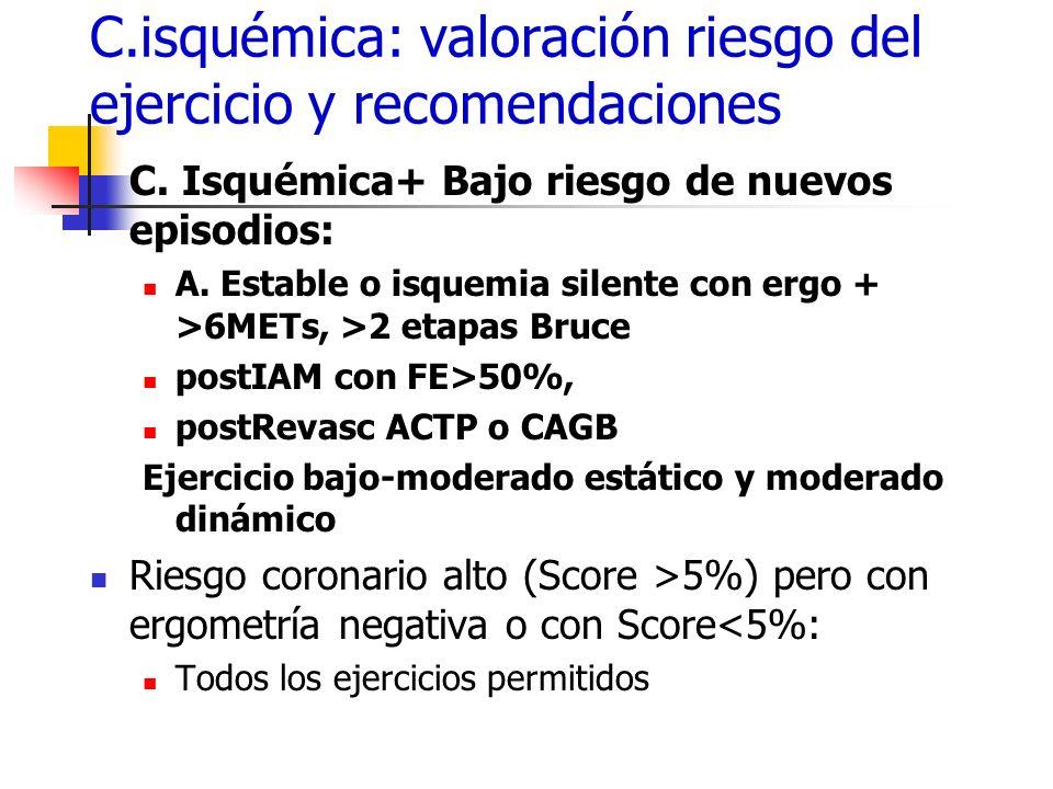 C.isquémica: valoración riesgo del ejercicio y recomendaciones