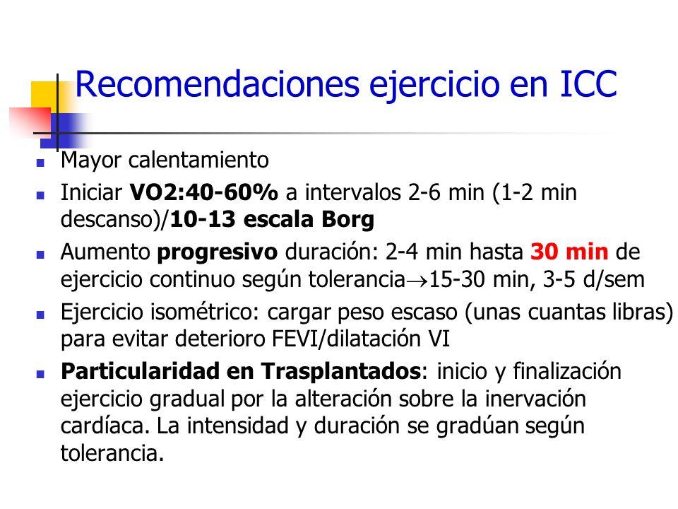 Recomendaciones ejercicio en ICC