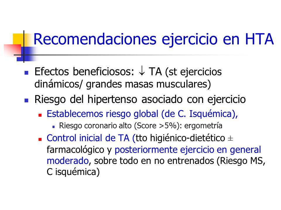 Recomendaciones ejercicio en HTA