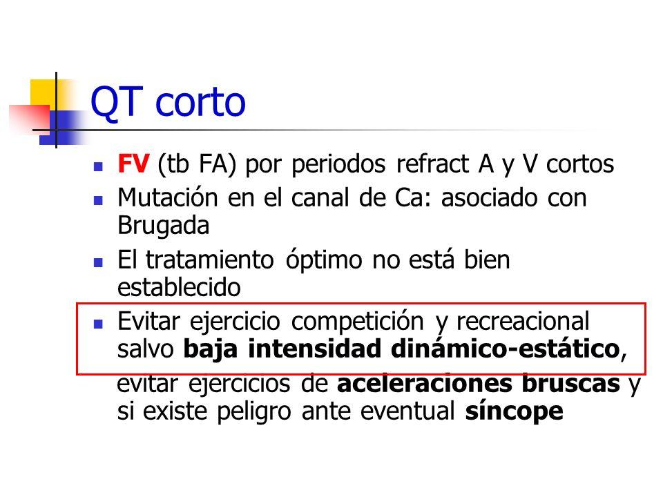 QT corto FV (tb FA) por periodos refract A y V cortos