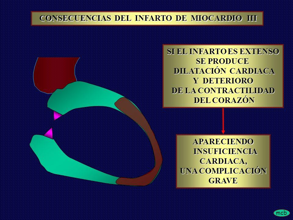 CONSECUENCIAS DEL INFARTO DE MIOCARDIO III