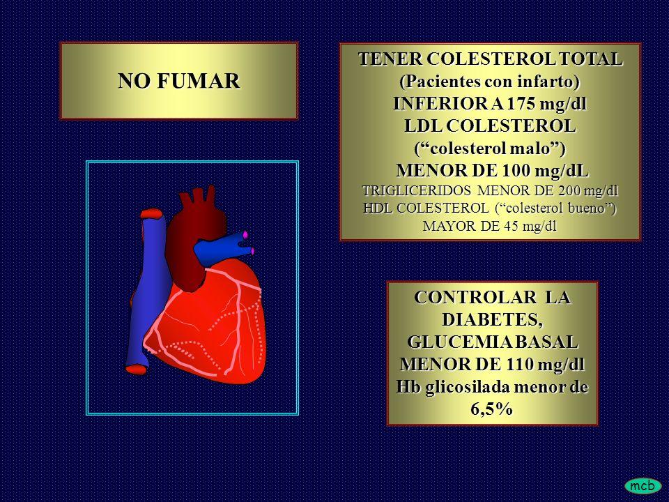 NO FUMAR TENER COLESTEROL TOTAL (Pacientes con infarto)