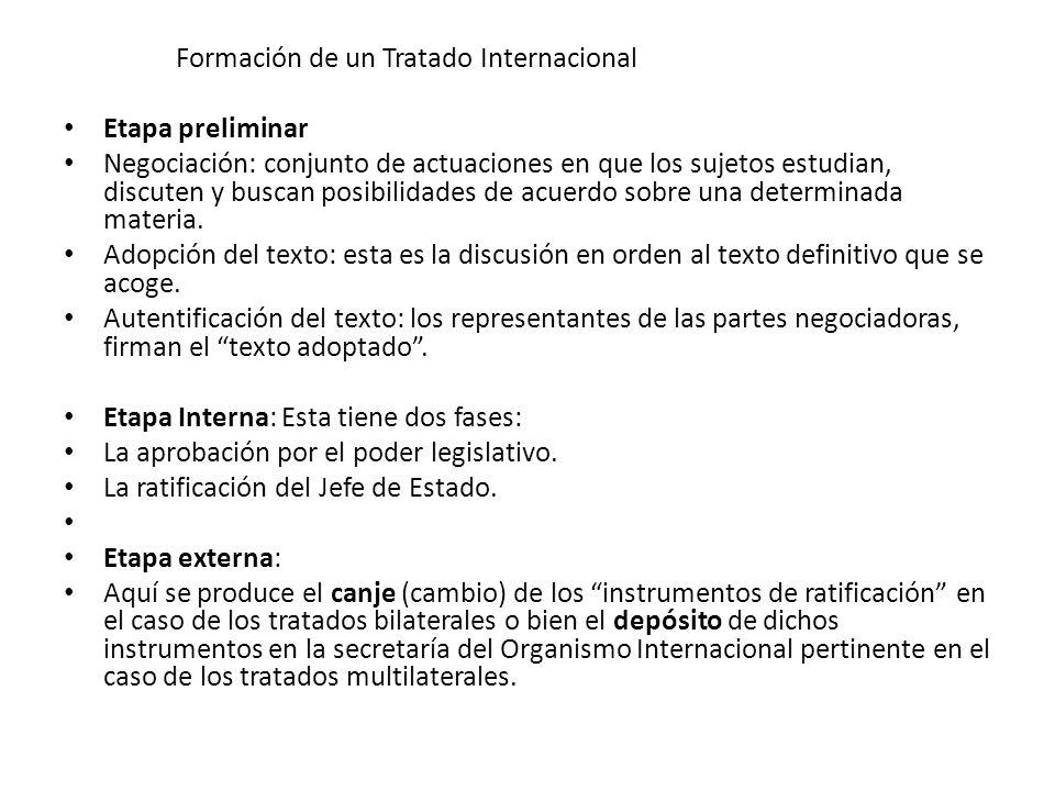 Formación de un Tratado Internacional